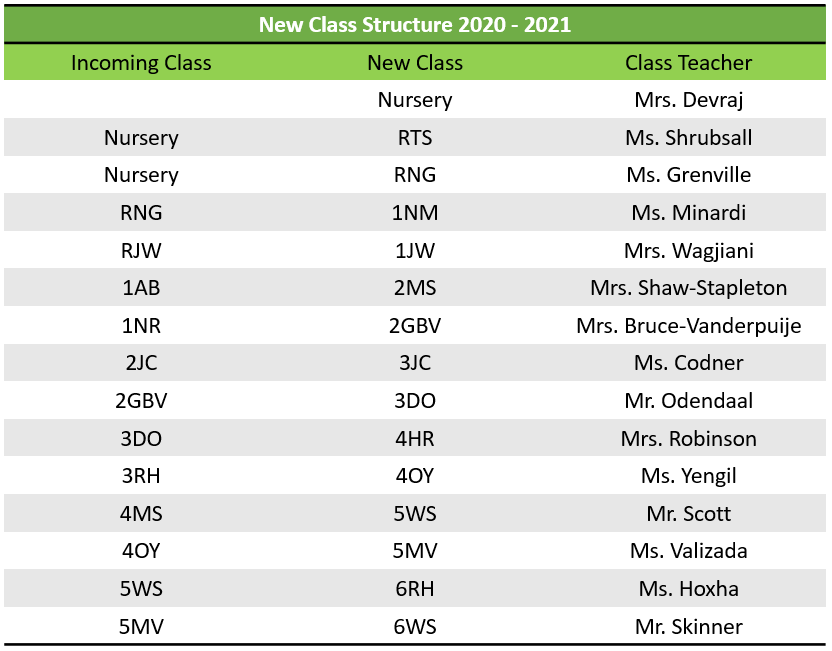 New classes structure(1)