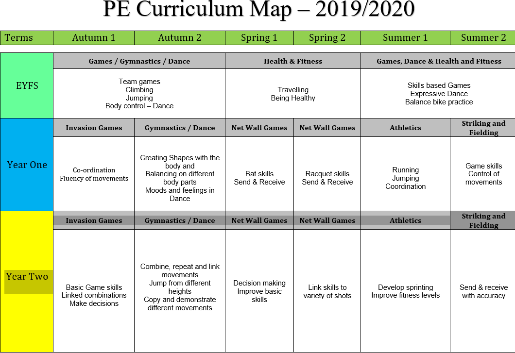 PE Overview(1)