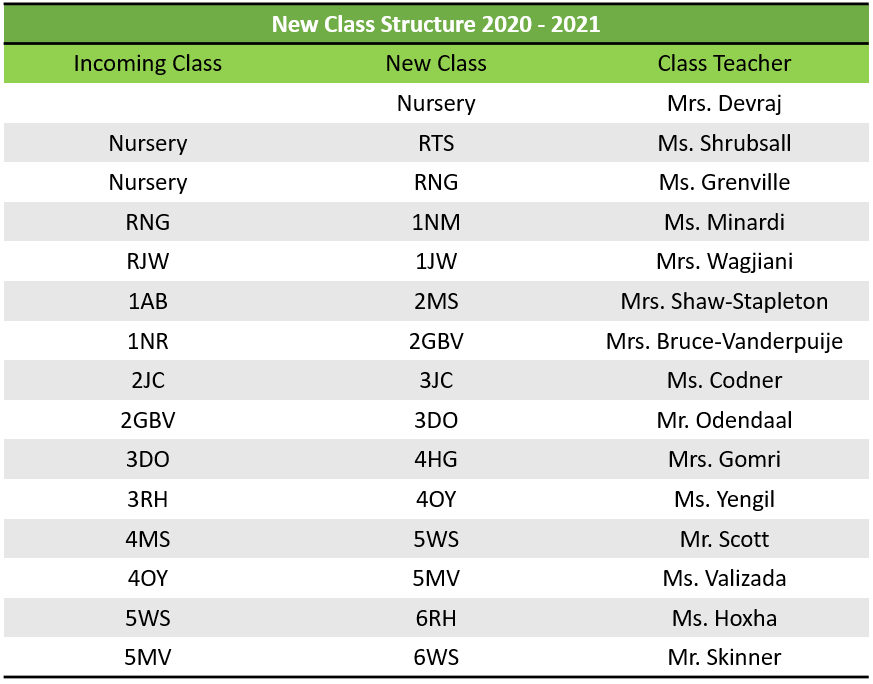 Teacher - classes